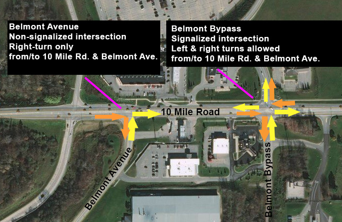 10 Mile Road and Belmont Avenue, Belmont Bypass Intersections